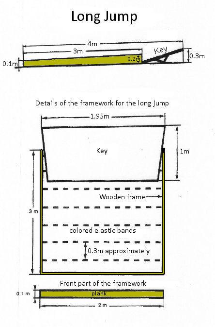Long Jump Construction Fr Or Mr Style Dantero Malinois